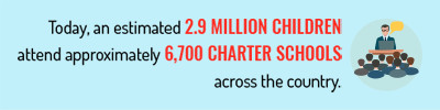 Charter School Growth